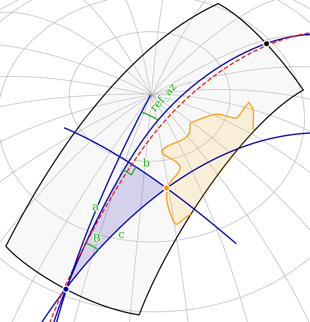 Geodesics used to convert latitude/longitude to pixels
