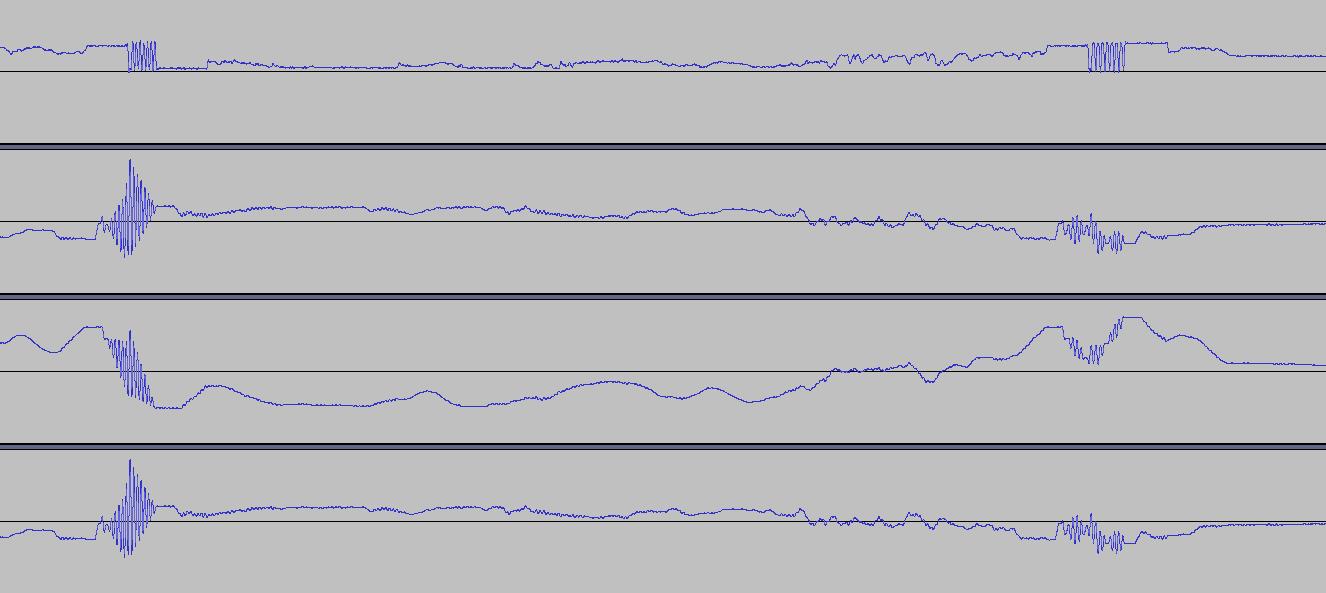 Sync cross correlation
